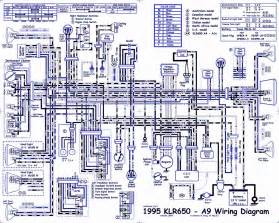 1995 klr650 dual sport motocross wiring diagram wiring and schematic