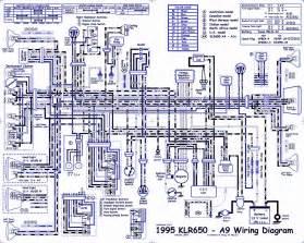 1995 klr650 dual sport motocross wiring diagram wiring