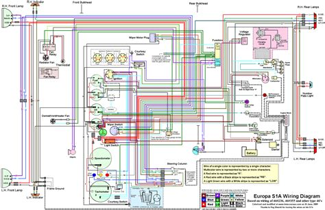 1973 firebird engine wiring diagram get free image about
