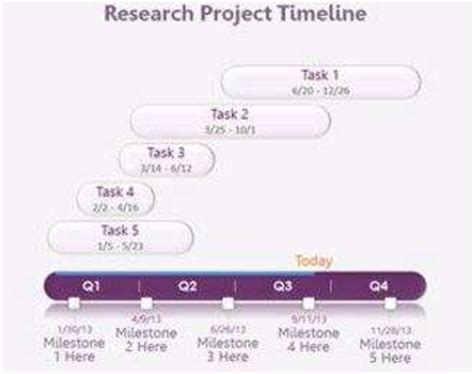 20 Free Timeline Slides Powerpoint Templates Ginva Research Powerpoint Templates