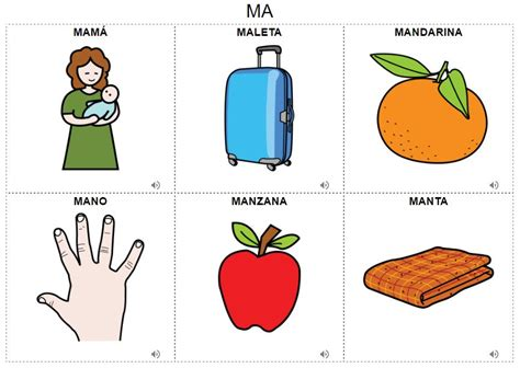 imagenes infantiles que empiecen con m susana maestra de a l lectura global con picto4me