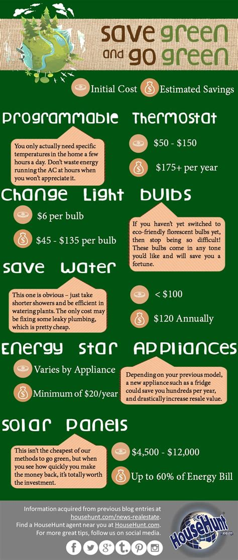 ways to go green at home 17 best ideas about go green on pinterest sustainability