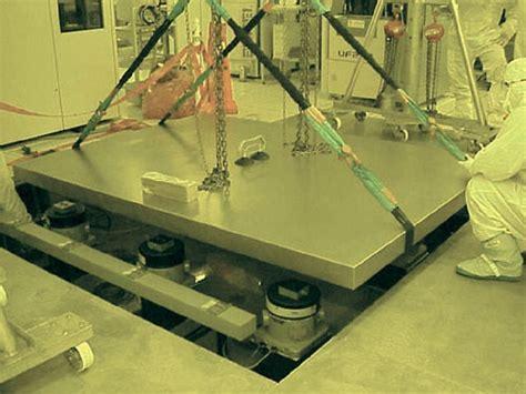 Floor Shaking by Floor Vibration For Nano Tech Facilities