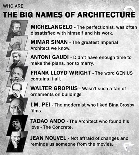 famous architects list who are the big names in architecture arch student com