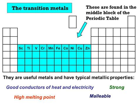 electrical conductors and conductors of heat metals ppt