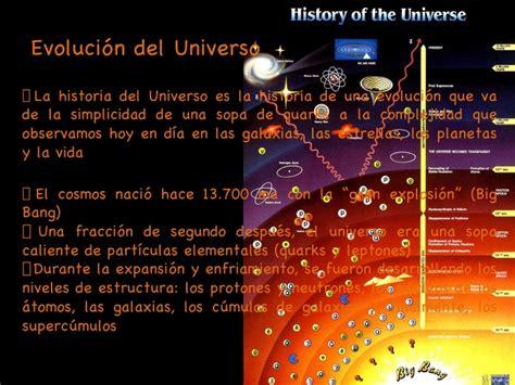 orgenes el universo el origen del universo