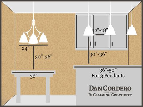 Standard Height For Pendant Lights Pendant Height Archives Dan Cordero