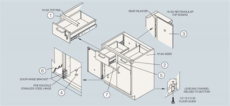 Modular Steel Casework / Cabinetry for Labs   Made in USA