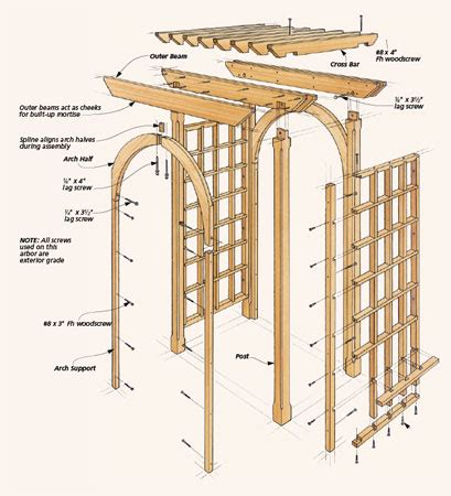 Wedding Arch Blueprint by Woodsmith Plans