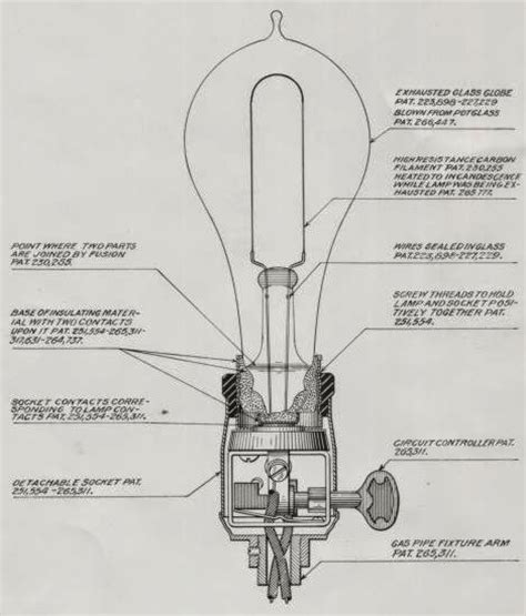 how did edison created the light bulb heroes heroines and history edison s light bulb turns 139