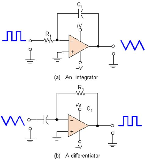 rc integrator circuit using operational lifier integrator op output waveform