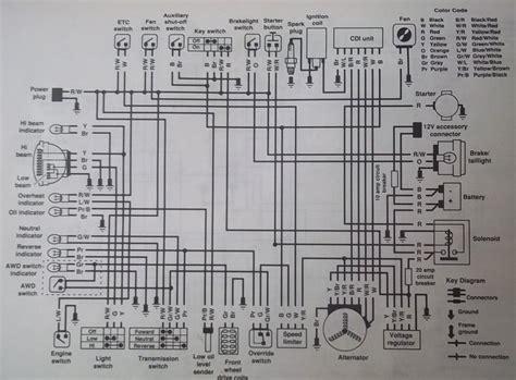polaris sportsman 500 wiring diagram key wiring library