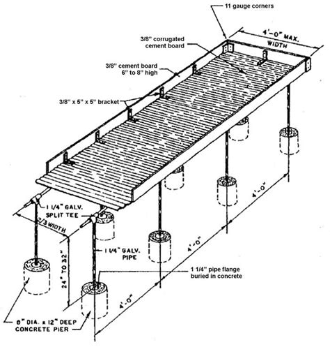 greenhouse bench design pdf diy greenhouse bench plans download ham radio desk