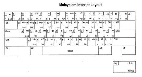 keyboard layout inscript jaideep john rodriguez