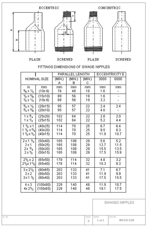BN-DS-C29 Design standard, swaged nipples