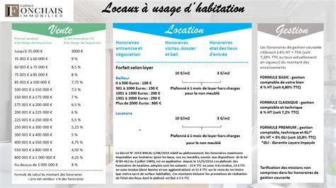 Cabinet Immobilier Nantes by Cabinet Fonchais Immobilier Agence Immobili 232 Re Nantes