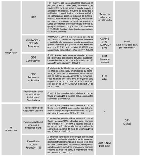 agenda fiscal 2016 agenda fiscal mar 231 o de 2016 algoritmo contabilidade
