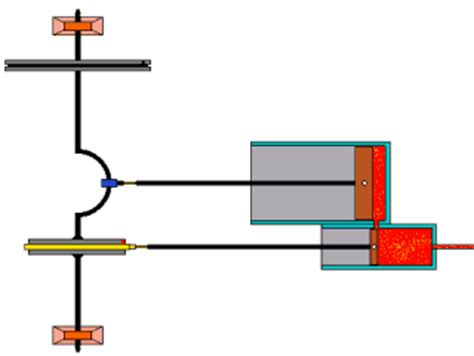 working of steam engine indicator diagram steam engines animation zoeken steam engines