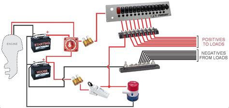 lights for boat wiring diagram busbar wiring diagram schemes
