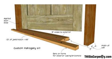 Wooden Exterior Door Sills Door Sill Timber Pine Timber External Door Frame Sill 131mm U2039 Sc 1 St Loveskirting
