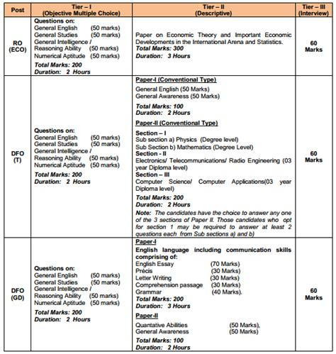 Cabinet Recruitment by Recruitment For Cabinet Secretariat 2013 Ssc 2014