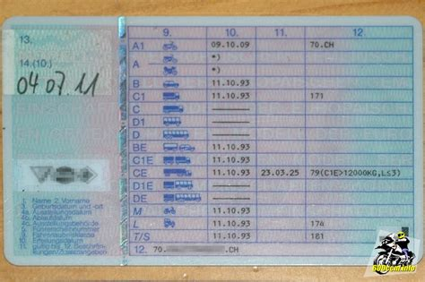 Motorrad Führerschein Erweiterung Kosten by Das Datum Meines F 252 Hrerscheinerwerbs Irritiert Mich