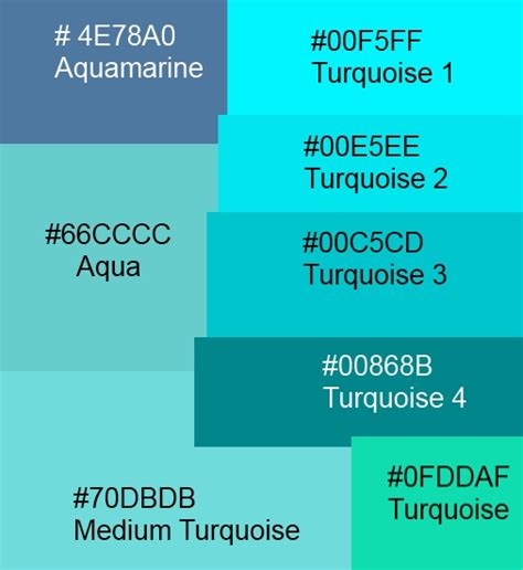 turquoise color code blue hex codes color palette fonts aqua