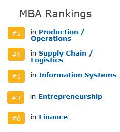 Gre Score For Mba In Mit by The Streak Continues Mit S Grad Engineering Program Again