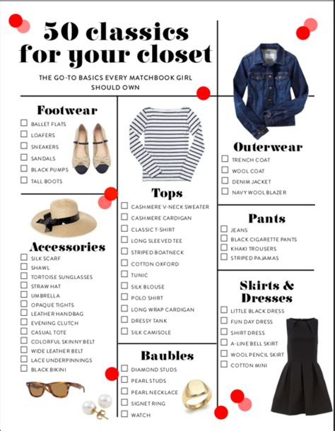 wardrobe essentials checklist every classy preppy girl wardrobe must haves fashion