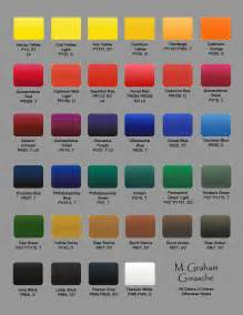 watercolor paint color chart motorcycle review and galleries