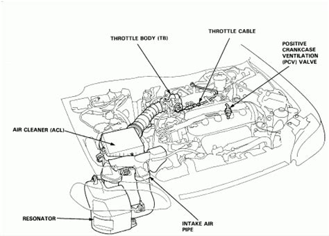 2003 honda civic parts diagram 2003 honda civic engine diagram automotive parts diagram