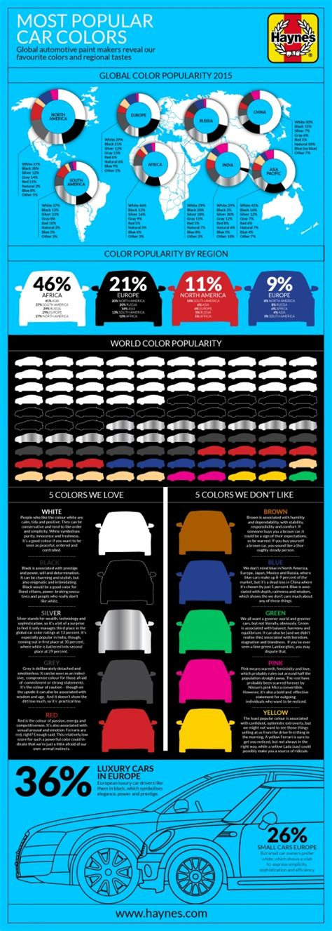 popular car colors most popular car colors by country or don t buy a black