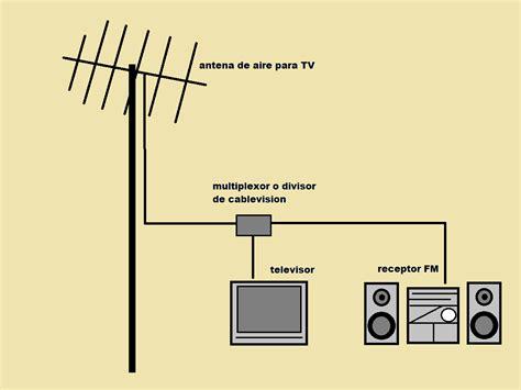 Antena Tv By Buana Audio soluciones para radio fm hazlo tu mismo taringa