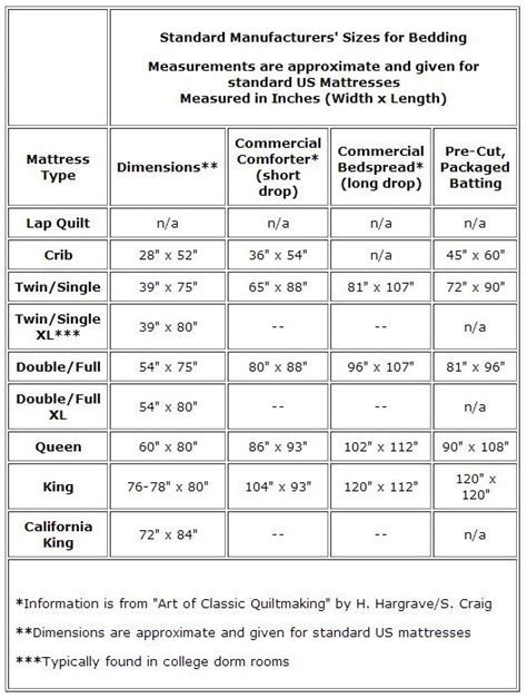 Dimensions Of A Size Quilt by Quilt Sizes Don T Quit Quilting