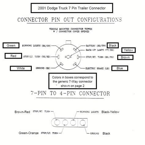 dodge trailer wiring diagram  pin  wiring diagram