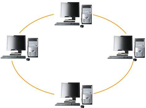 layout jaringan yang paling sederhana 4 topologi jaringan komputer yang paling banyak digunakan
