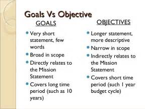 Mission Statement Vs Objectives Strategic Management