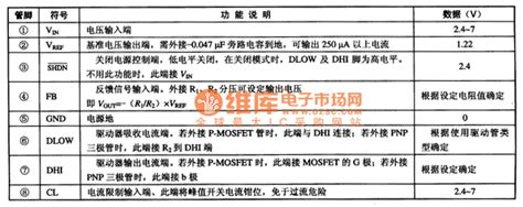 integrated circuits equivalents list aic1652 micro power consumption voltage reversal conversion integrated circuit basic circuit
