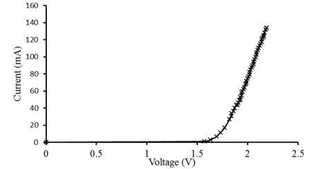 a798 transistor equivalent a798 transistor equivalent 28 images solucionado equivalente al transistor a798 yoreparo