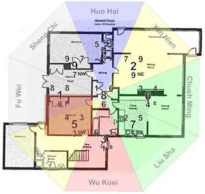 Best Room Layout Software feng shui home design how to design your own feng shui