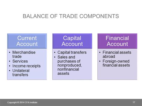 International Trade Theories Mba Notes by Balance Of Trade And Payment And Cost Theory Of