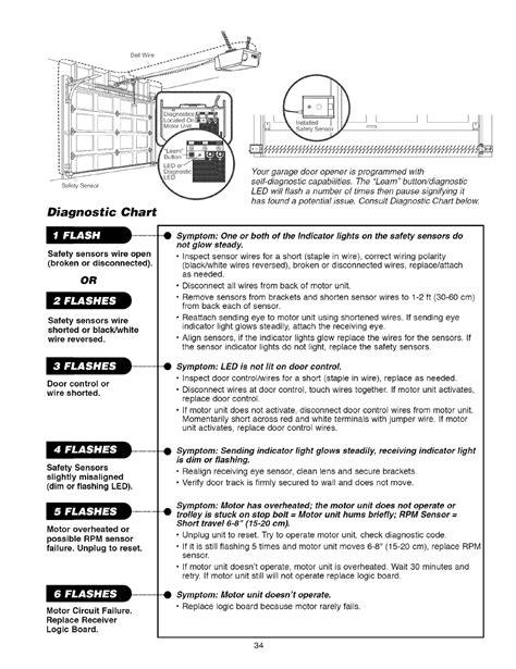 Safety Sensors Wire Open Broken Or Disconnected Door Craftsman 1 2 Garage Door Opener Manual
