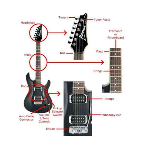 what do capacitors do in a guitar lifier how does an electric guitar work