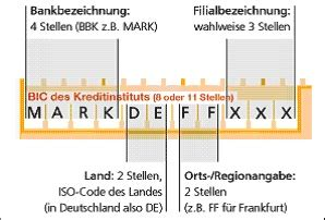 bic code deutsche bank die eu kontonummer das 228 ndert sich markt