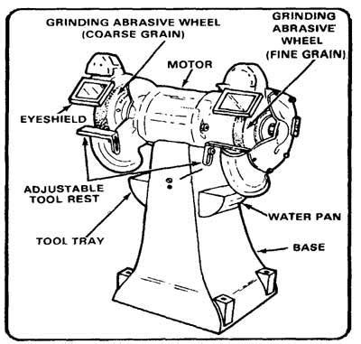 how to use bench grinder amazing craftsman 257190470 parts list and diagram ereplacementparts in bench grinder
