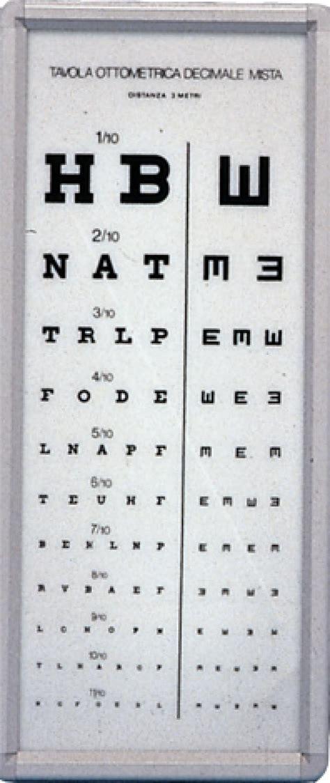 tabella oculistica lettere ottotipo non luminoso decimale misto 3 metri gima