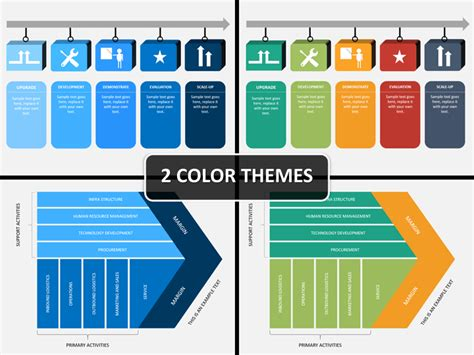 Porter Value Chain Template by Value Chain Powerpoint Template Sketchbubble