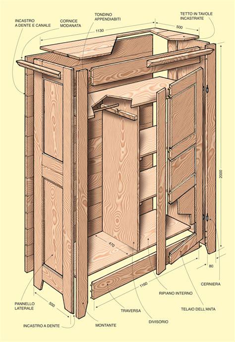 costruire armadietto in legno costruire un armadio bricoportale fai da te e bricolage