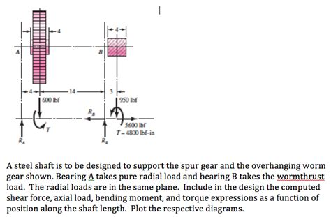 stress strain diagram for steel wiring diagrams wiring