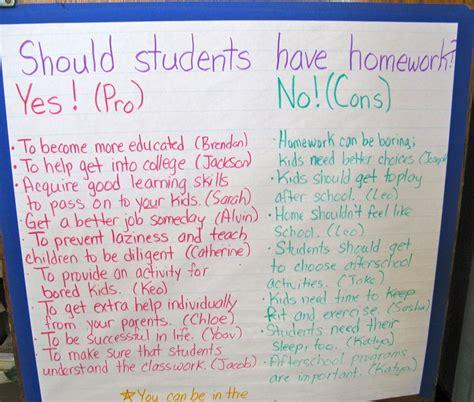 ways to end a persuasive essay homework help